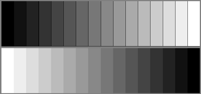 50 Shades Of Gray For Black And White Thinkers